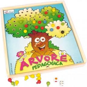 Árvore Pedagógica - Simque
